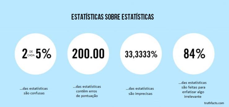Estatísticas sobre estatísticas