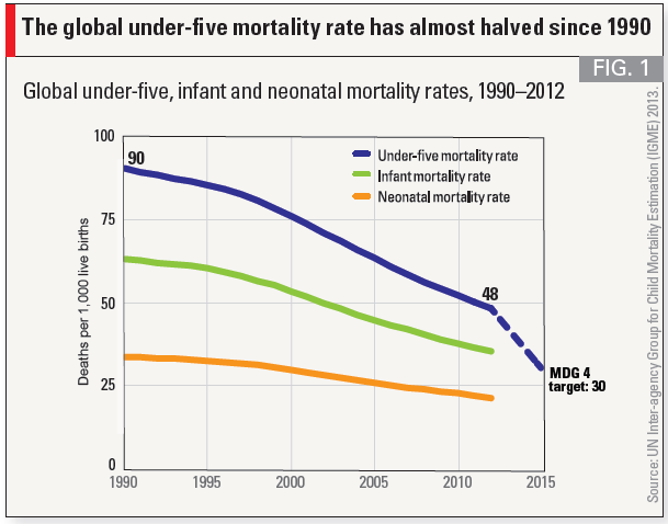 mortalityrate.0