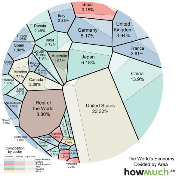 world-economy-gdp-voroni-a7d4.0